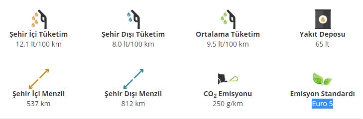hyundai h100 yakıt tüketimi ve emisyon
